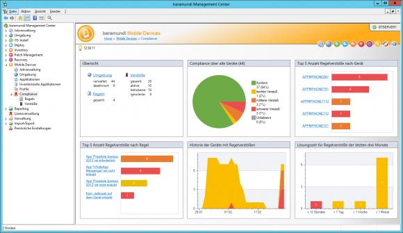 Das Compliance-Dashboard gibt einen Überblick über wichtige Einstellungen, installierte Apps und die Einhaltung von Regeln.