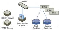 Layout der Infrastruktur für vSphere Auto-Deploy