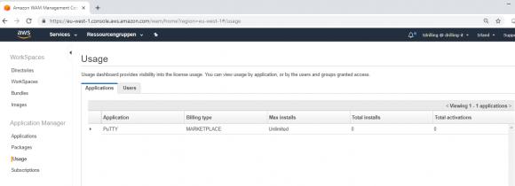 Das Usage Dashboard gibt Auskunft über die Nutzung von Anwendungen.