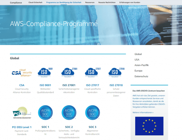 Ressourcen zu den AWS-Compliance-Programmen