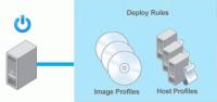 Deployment-Rules für vSphere Auto Deploy