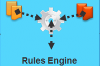 Auto Deploy Rules Engine