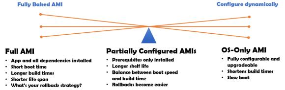 Es gilt, die richtige Balance zu finden zwischen Build- und Boot-Time, also zwischen Full und Nur-OS-AMI.