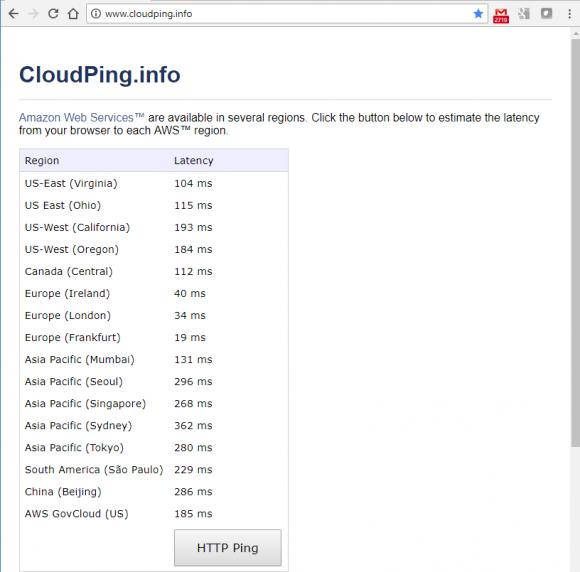 CloudPing ermittelt die Latenzen zu den verschiedenen AWS-Regionen.