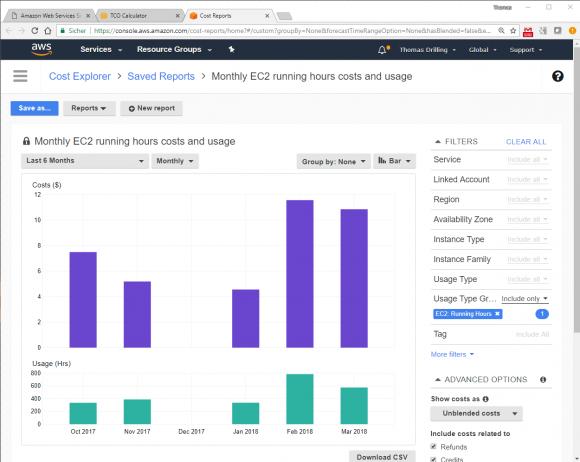 Der Cost-Explorer generiert eine Reihe von Reports auf Basis vordefinierter Templates.