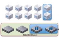 VMs zu bestimmten Hosts zuordnen mit Affinity Rules für DRS