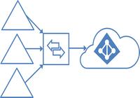 Mehrere AD-Gesamtstrukturen auf einen Microsoft-365-Tenant synchronisieren