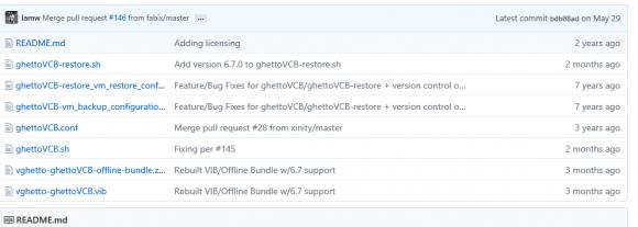 Das ZIP-Archiv für GhettoVCB enthält mehrere Dateien, das eigentliche Script ist ghettoVCB.sh