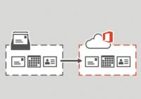 Mail-Migration nach Office 365