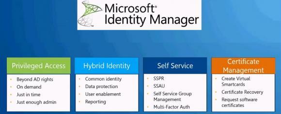 Die wichtigsten Features von Microsoft Identity Manager 2016
