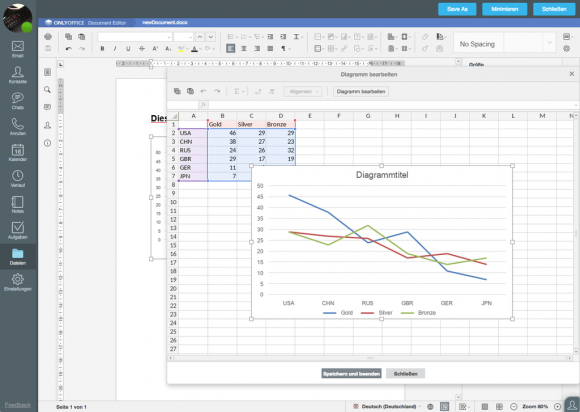 Onlyoffice erlaubt ein gemeinsames Bearbeiten von Office-Dokumenten direkt im Webclient von CommuniGate Pro.