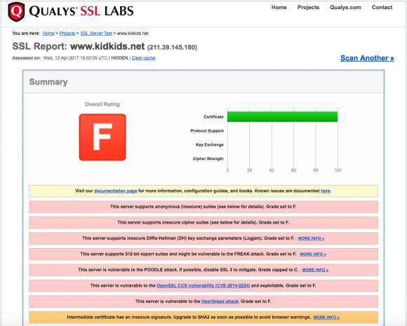 Mittels aussagekräftiger Tools wie dem von Qualys lassen sich online schnell das eigene SSL/TLS Setup überprüfen.