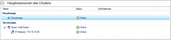 Das Dashboard des Failovercluster-Manager zeigt den Status des Cloud-Zeugen.