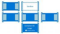 Container erstellen in Windows Server 2016