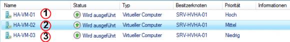 Beispielkonfiguration mit drei hochverfügbaren VMs.