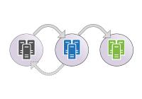 Cluster Rolling Upgrade Server 2019