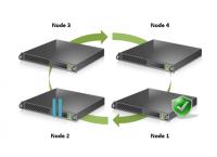 Updates für Failover-Cluster einspielen