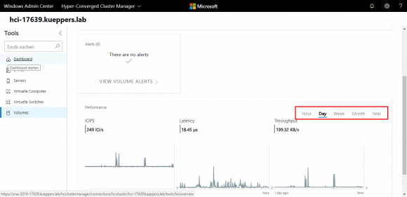Im Windows Admin Center zwischen den Ansichten für verschiedene Zeiträume wechseln.