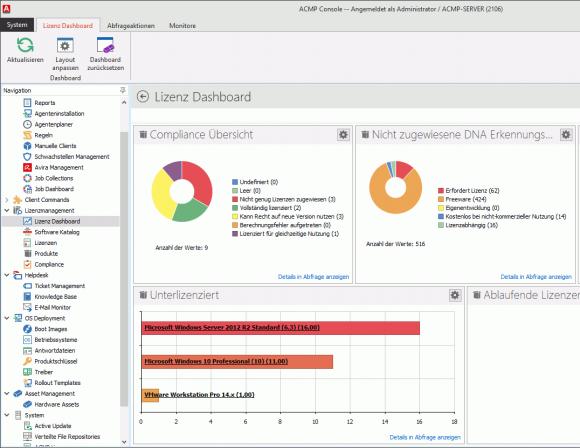 In ACMP integriertes Dashboard für das Lizenz-Management