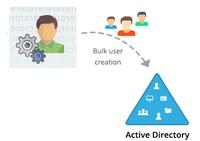 ADSelfService Plus Automatisierung