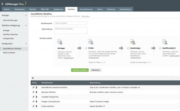Änderungen am Active Directory können Benutzer über einen Workflow beantragen