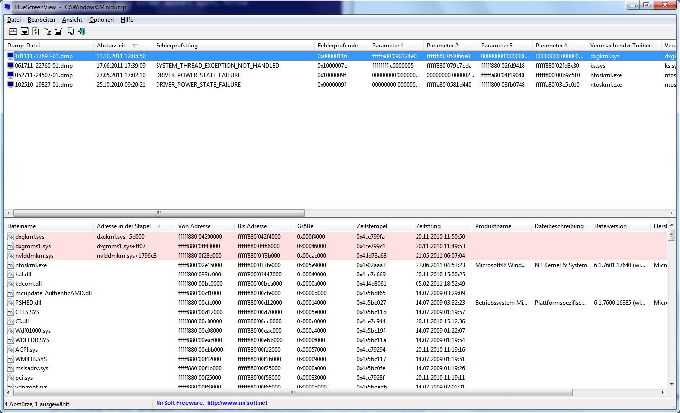Blue Screen: Fehler aus Dump-File auslesen mit