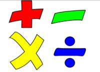 Arithmetische Operatoren in PowerShell