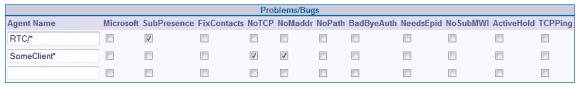 CommuniGate Pro lässt sich auf die Eigenheiten bestimmter SIP-Clients anpassen.