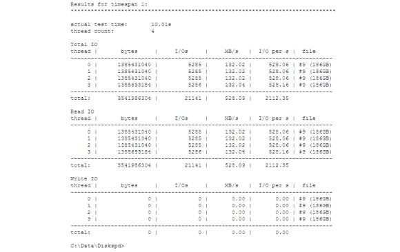 Die Ausgabe von DiskSpd erfolgt in tabellarischer Form auf der Kommandozeile.