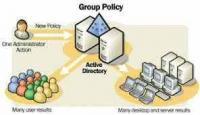 Gruppenrichtlinienobjekte (GPOs)