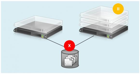 Pausierte virtuelle Maschinen bei Storage-Problemen