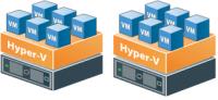 Virtuelle Maschinen unter Hyper-V