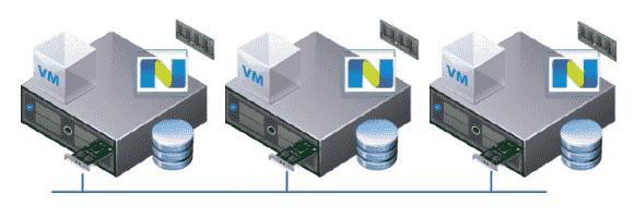 Jeder Baustein eines Nutanix-Clusters fügt Rechenleistung und Storage hinzu.