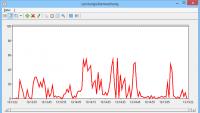 .blg-Datei in Perfmon importieren
