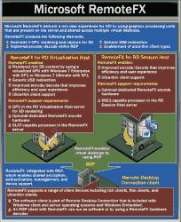 RemoteFX-Poster