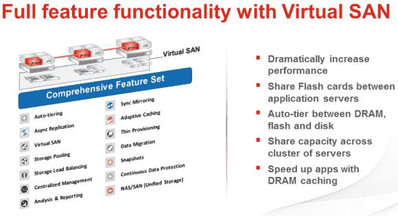 Das Feature Virtual SAN bietet alle Funktionen, die man von einem Shared Storage erwartet.
