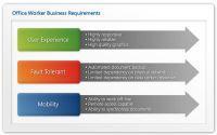 Anforderungen für virtuelle Desktops