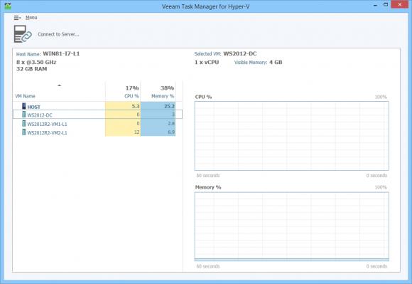 Der Veeam Task Manager ist ein einfaches Tool, das kaum mehr Infos liefert als der Hyper-V Manager.