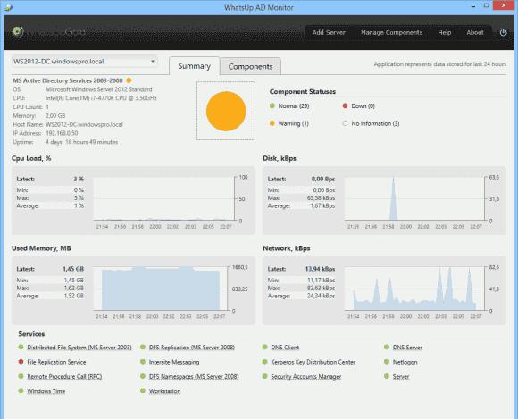 Das Dashboard von AD Monitor zeigt allgemeine Systeminformationen und den Status von AD-Diensten.
