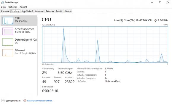 Der seit Windows 8 stark erweiterte Task Manager schafft es bei Ed Bott in die Top 10.