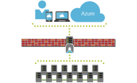 Azure Server Management Tools