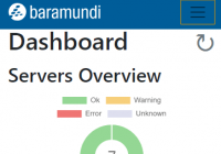 baramundi Cloud-Dashboard
