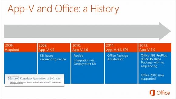 Das auf App-V beruhende Click-to-run ist die einzige Deployment-Option für Office 2019.