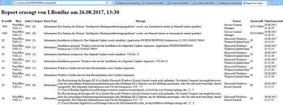 Report mit angepasstem title und einer h1-Überschrift