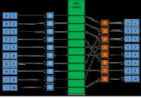 Index für WSUS-Datenbank neu erstellen