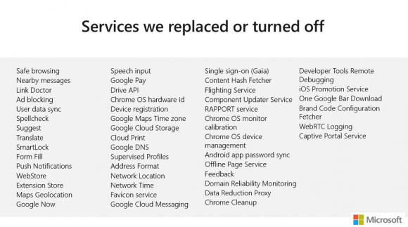Microsoft entfernte zahlreiche Google-Dienste aus Chromium.