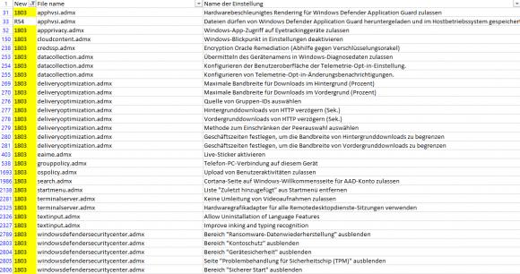 Die neuen GPO-Einstellungen für Windows 10 1803