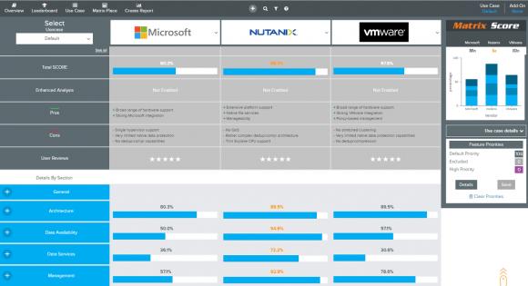 Feature-Vergleich von HCI-Systemen auf What Matrix