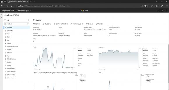 Die neuen Web-basierten Tools können die meisten Rollen und Features von Windows Server verwalten.
