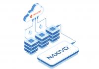 Nakivo B&R mit Backup für Office 365